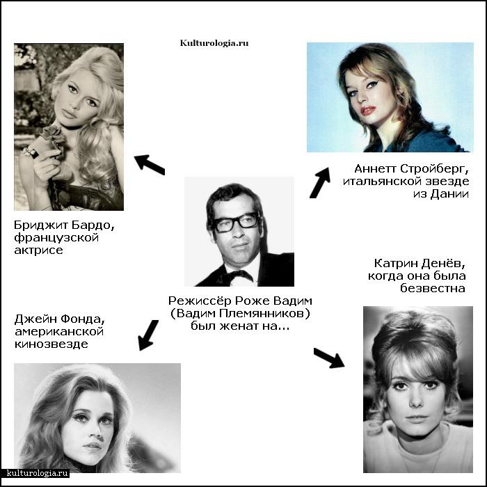 Режиссёр Роже Вадим женился не ради славы, его жёны были ещё малоизвестны на момент свадьбы