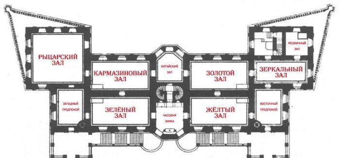 План помещений второго этажа замка. /Фото:zamki-kreposti.com.ua