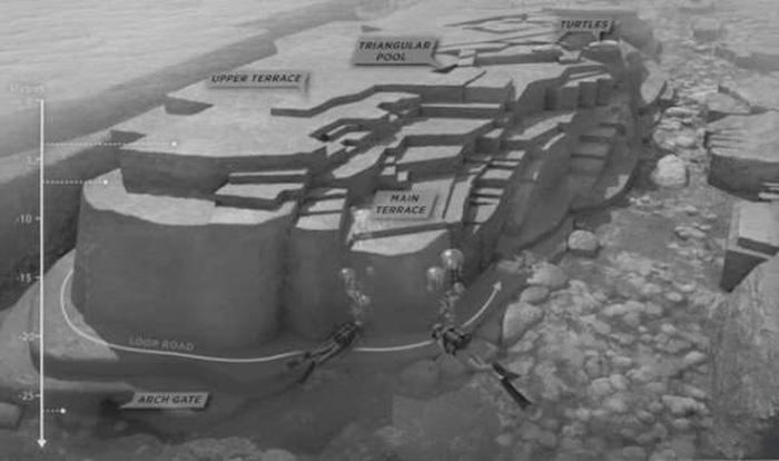Примерно так выглядит подводный город. /Фото:secrets-world.com