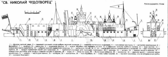 План помещений храма.