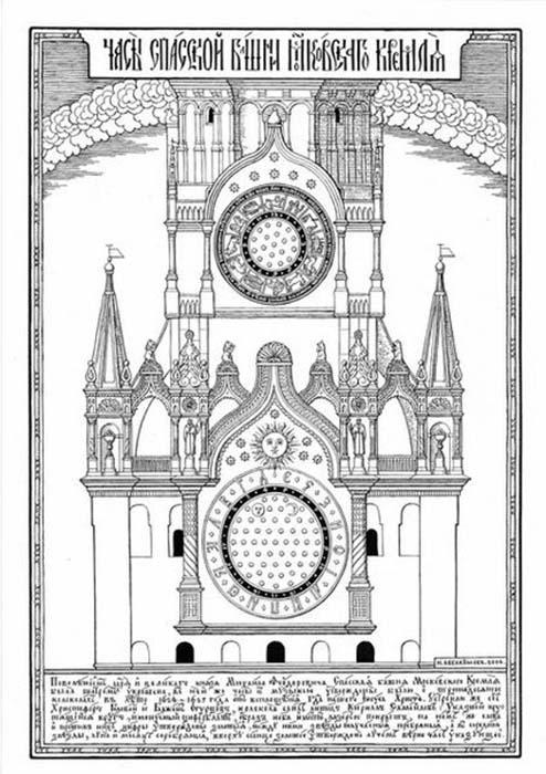 Часы Спасской башни. Н.Аввакумов.