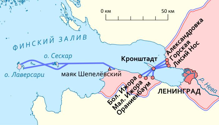 Малая дорога жизни. /wikipedia.com