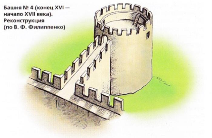 Четвёртая башня выглядела так. /Фото:открытаяархеология.рф