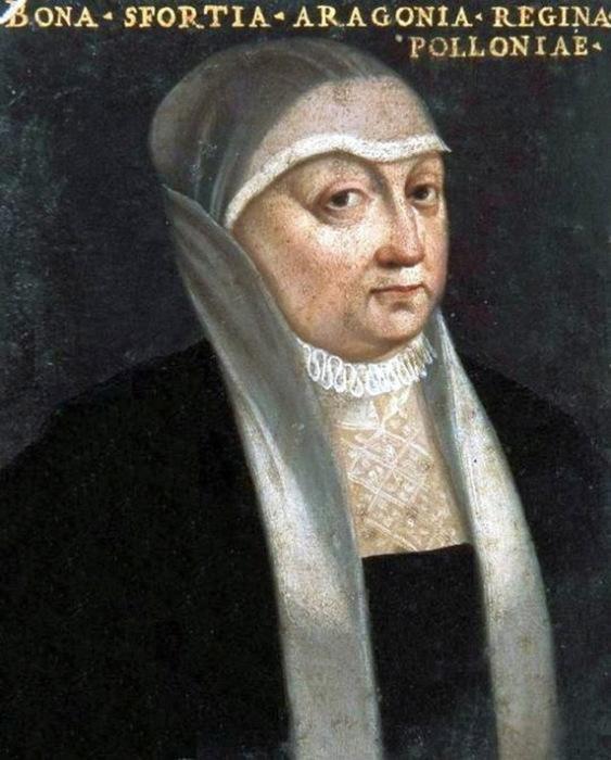 Бона Сфорца, мать Анны