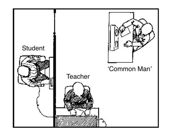 Схема расположения участвующих в эксперименте