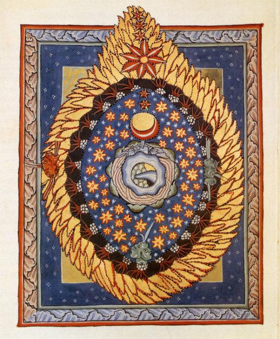 Изображение Вселенной в рукописи Хильдегарды