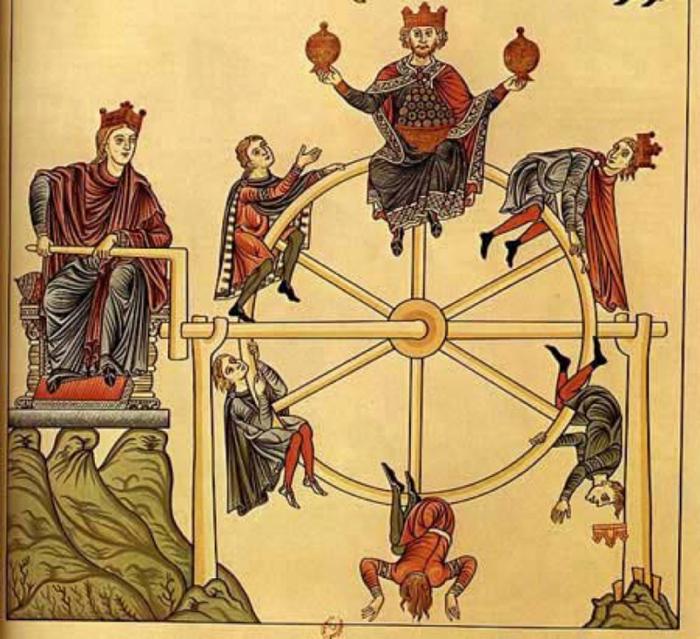 Колесо Фортуны из манускрипта XII века