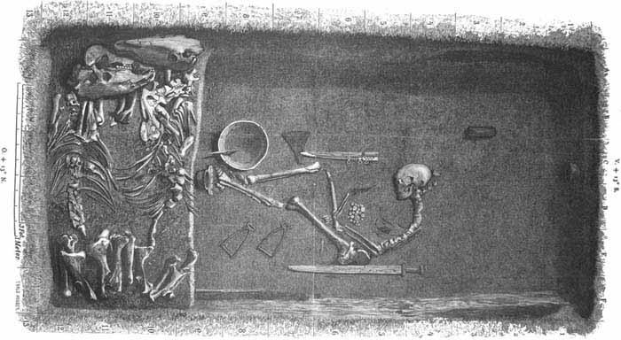 Рисунок погребения Bj 581 из Бирки, сделанный в 1889 году