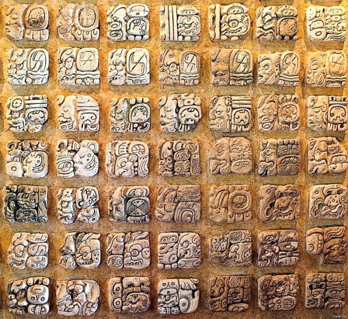 Письмена древних индейцев майя