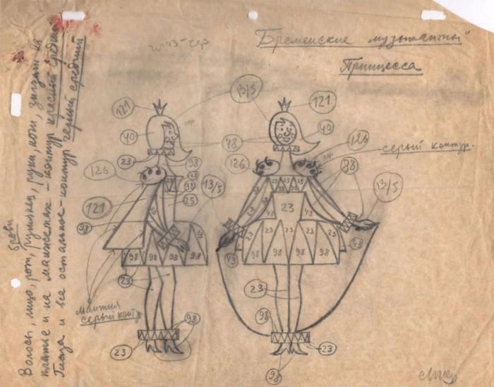 Принцесса задумывалась в кружевах, а Трубадур – в колпаке (он же бродячий музыкант)