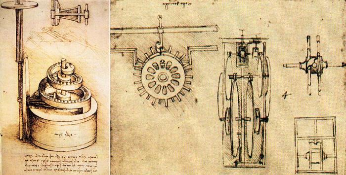 Элементы часового механизма