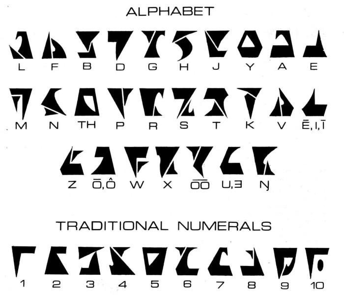 Для клингона был разработан собственный алфавит, но большинство его носителей сегодня пользуется латиницей