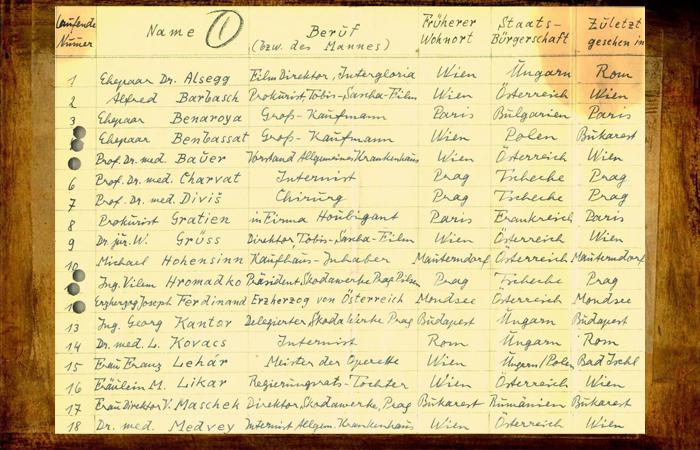 Список Альберта Геринга из 34 человек, которых он спас от нацистских преследований. / Фото: www.spiegel.de