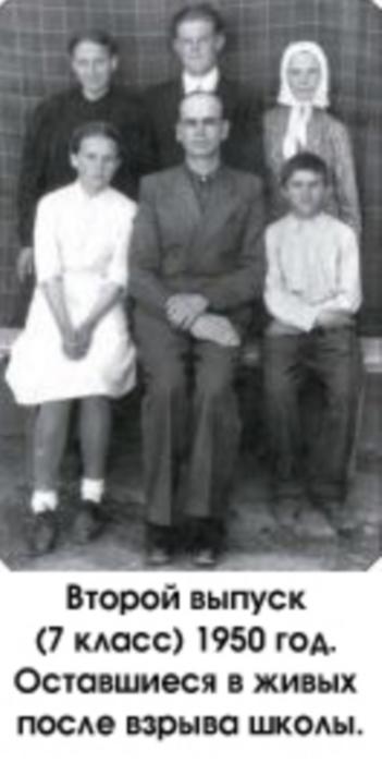 В 1950 году из школы села Гиска выпустились всего 5 учеников
