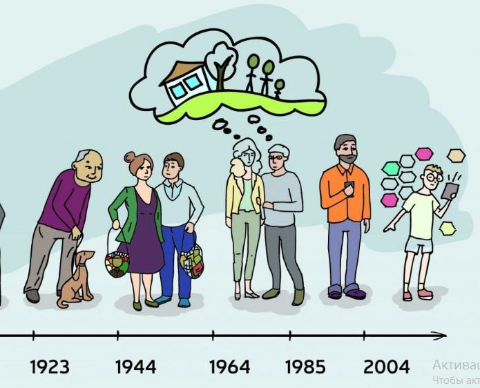 У каждого поколения свои ценности.