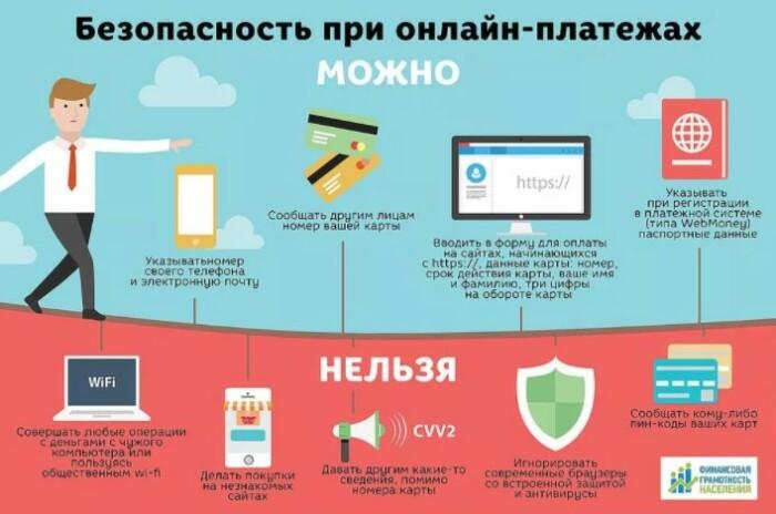 Безопасное финансовое поведение в интернете тоже весьма актуальна информация.