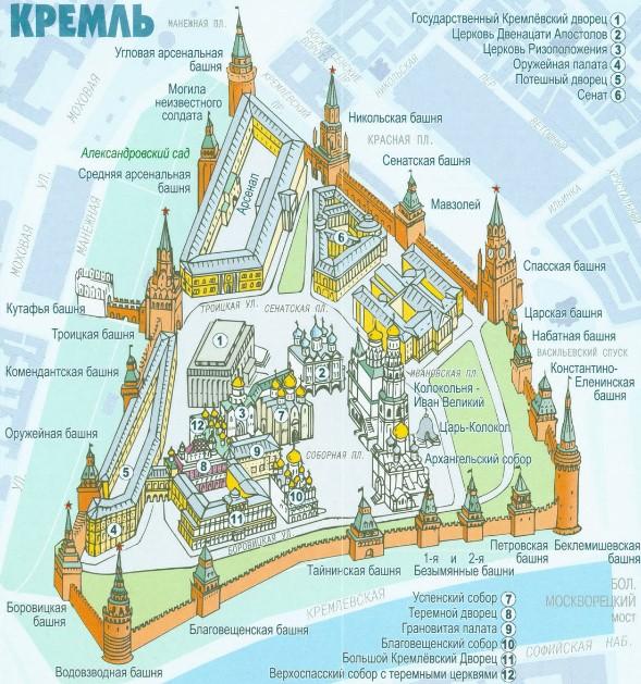 Схема Кремля.