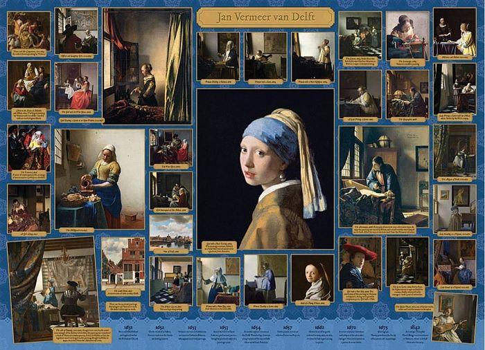 Картины Яна Вермеера / Фото: 1001puzzle.com
