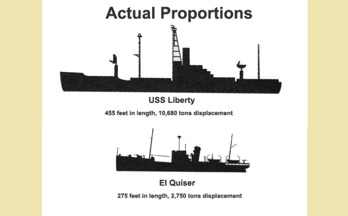 Силуэты и размеры USS Liberty и египетского корабля, за который израильтяне якобы приняли американское судно / Фото: sofrep.com