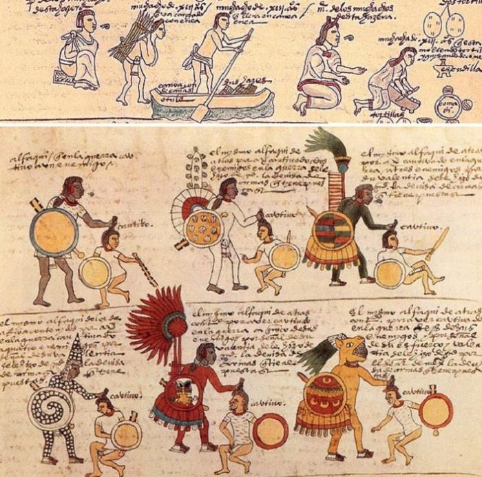 Ацтеки и пленные. Иллюстрация: Кодекс Мендоса, приблизительно 1547 год. / Фото: wikipedia.org
