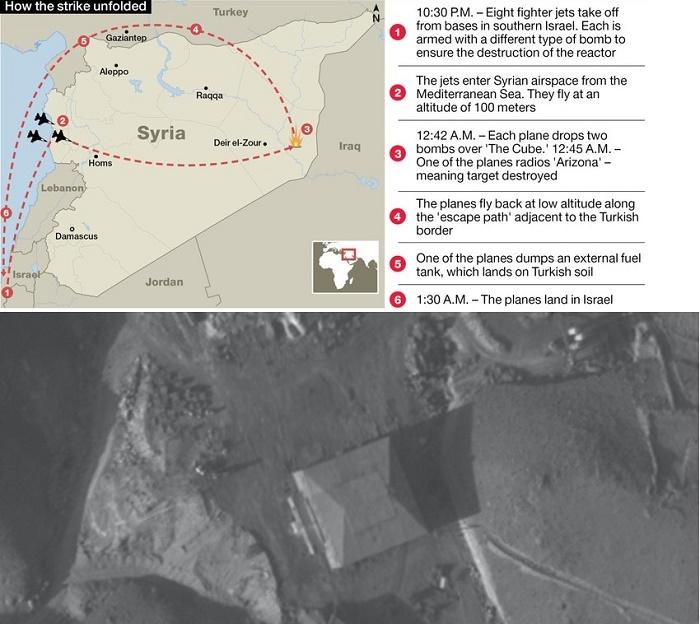 Хронология операции «Мягкая мелодия» и цель перед нанесением бомбового удара