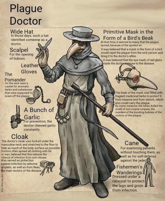 Средневековый чумной доктор. / Фото: pinterest.at