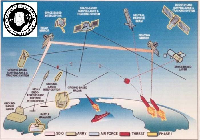 Стратегическая оборонная инициатива США / Фото: history.com