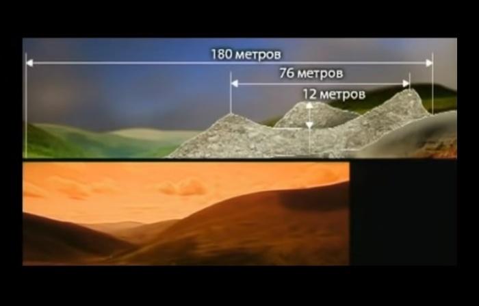 Размеры и структура Патомского кратера / Фото: siberiantimes.com