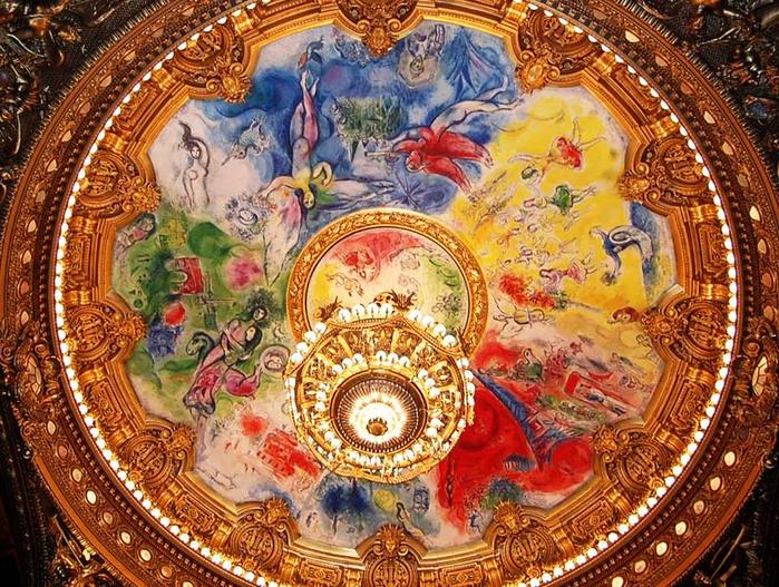 потолок Оперы Гарнье в Париже