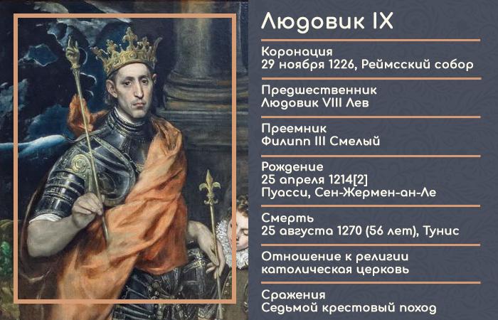 Инфографика: Людовик IX