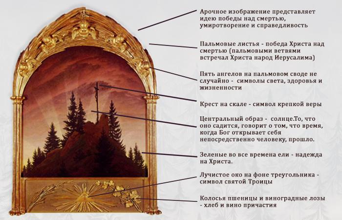 Символика картины «Крест в горах»