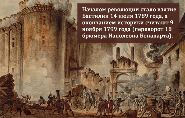 Великая французская революция