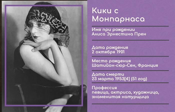 Инфографика: Кики с Монпарнаса