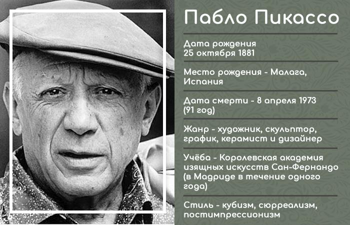Инфографика: основные даты биографии Пикассо