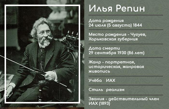 Инфографика: о художнике Илье Репине