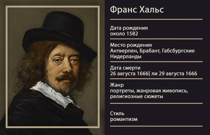 Инфографика: о художнике