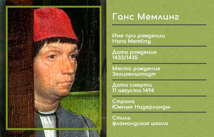Инфографика: основные даты биографии Мемлинга
