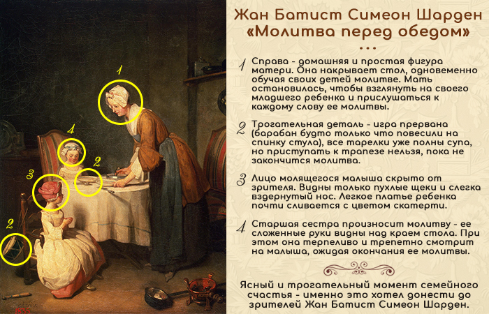 """Молитва перед обедом"""