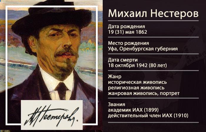 Инфографика: Михаил Нестеров