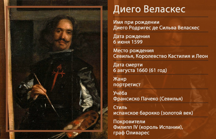 Инфографика: основные даты биографии Веласкеса