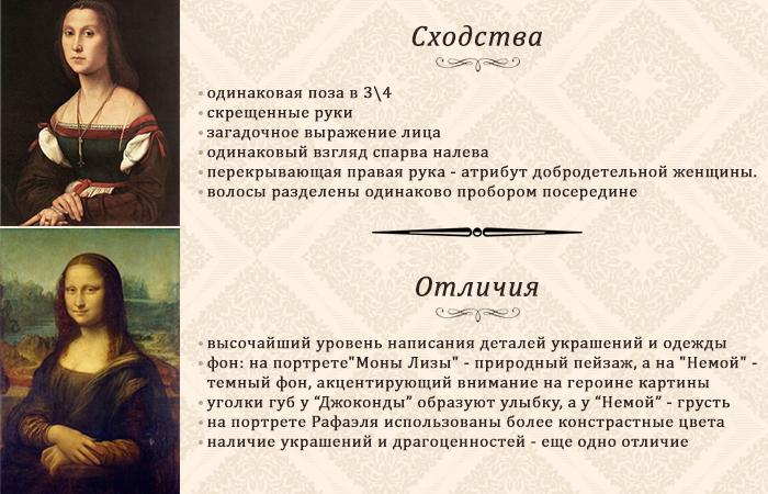 «Немая» vs «Мона Лиза»