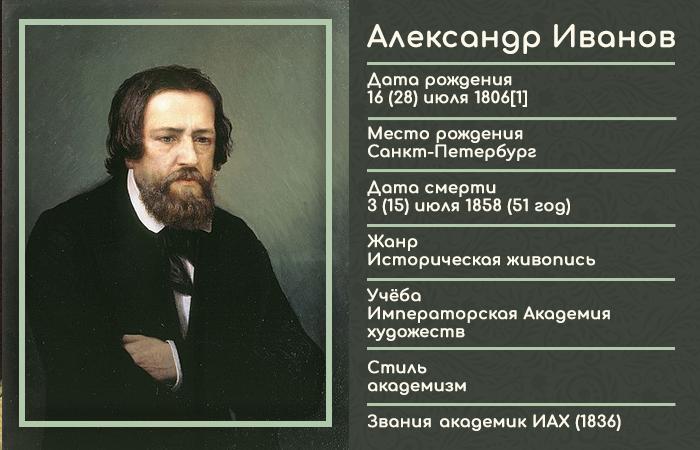 Инфографика: Александр Иванов