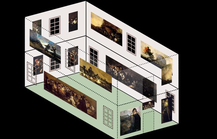 Схема первоначального размещения Мрачных картин в Кинта-дель-Сордо.