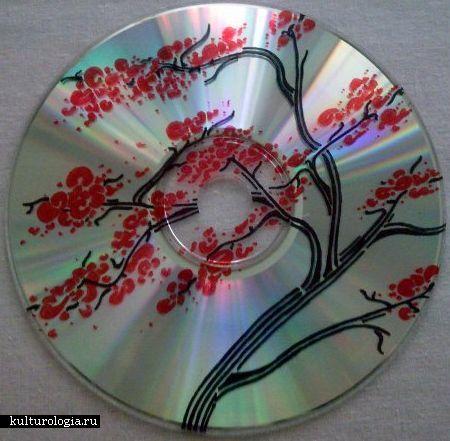 Роспись CD, DVD-дисков