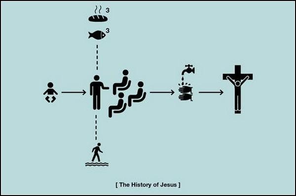 Сложные истории в простых пиктограммах от H-57. Иисус Христос