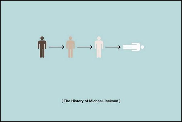 Сложные истории в простых пиктограммах от H-57. Майкл Джексон