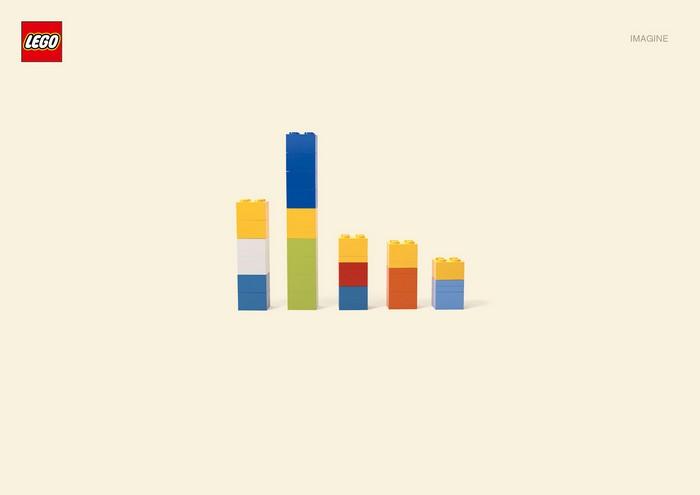 Симпсоны, Imagine, LEGO