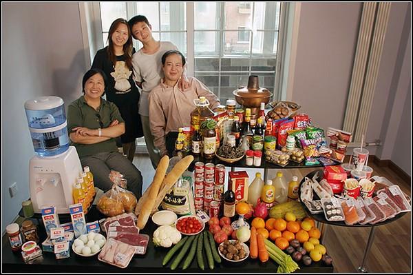 Китай. Семья Донг, Пекин. Затраты $155.06