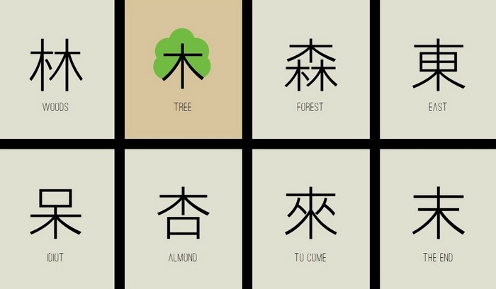 Дерево. Проект Chineasy от Шао Ланя (Shao Lan)