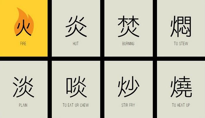 Огонь. Проект Chineasy от Шао Ланя (Shao Lan)
